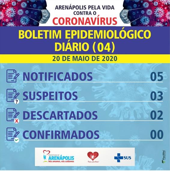 Arenápolis tem 3 casos suspeitos de coronavírus; 1 dos casos está internado no Hospital São Mateus