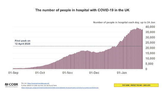 260121 hospitalisations UK Briefing