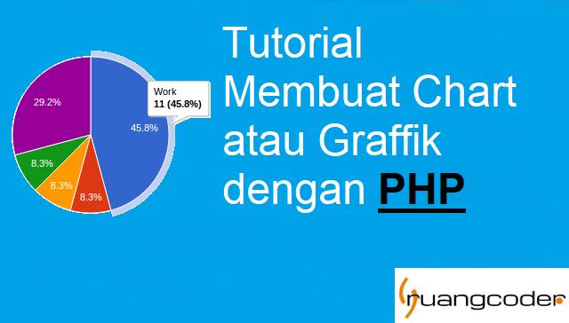 Membuat Chart atau Grafik dengan PHP