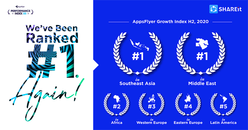 The rest of SHAREit rankings on Appsflyer's Performance Index
