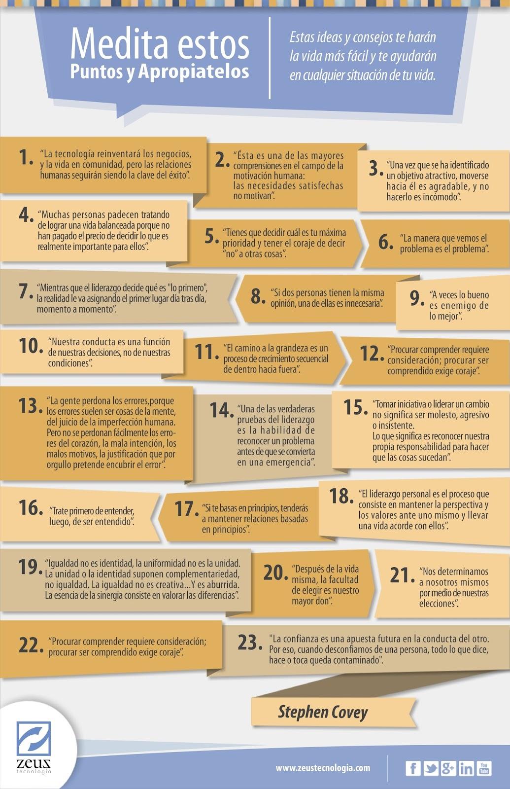 Blog Zeus Tecnología: Frases y citas de Stephen Covey