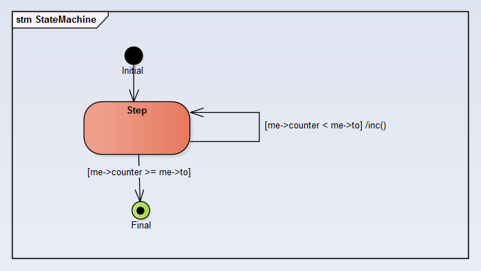 Automated FMU Generation from UML Models - Sparx Systems