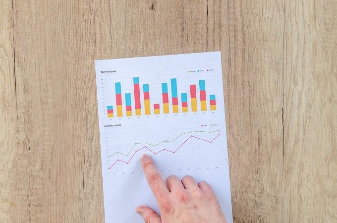 Retorno de investimento, como calcular o ROI de redes sociais?