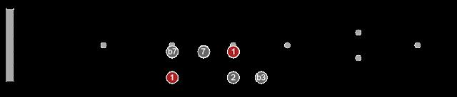 pentatonic scales for jazz guitar pdf download
