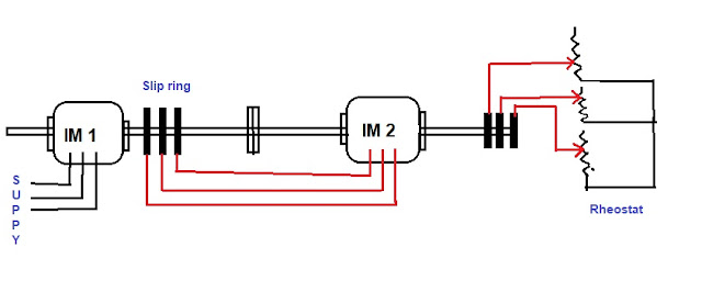 motor speed control by cascade connection