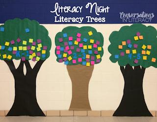 Family Literacy Night Camping Theme Fluency Trees