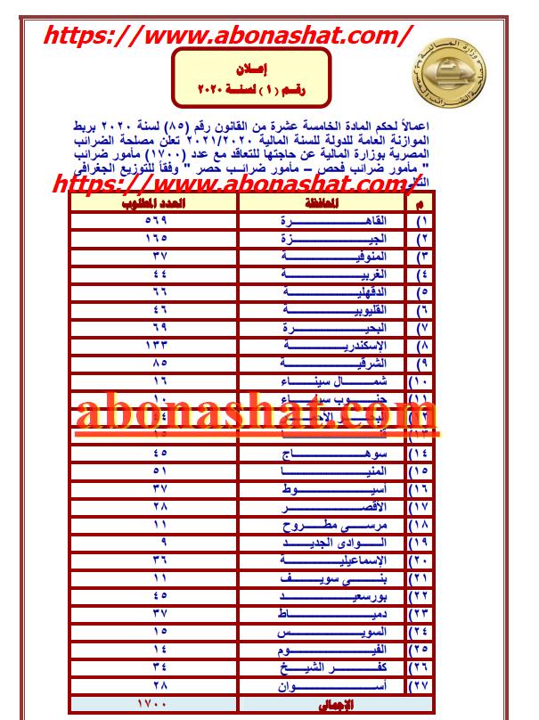 وظائف مصلحة الضرائب المصرية 2020 | اعلنت مصلحة الضرائب المصرية عن احتياجها لعدد 1700 مامور من مختلف المحافظات |وظائف حديثي التخرج والخبرة 2020