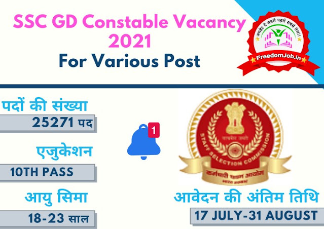 SSC GD Constable Vacancy 2021: Various Posts 25271 Online Form