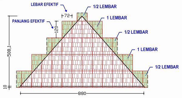 menghitung kebutuhan baja ringan atap jurai cara jumlah lembaran genteng metal untuk rumah