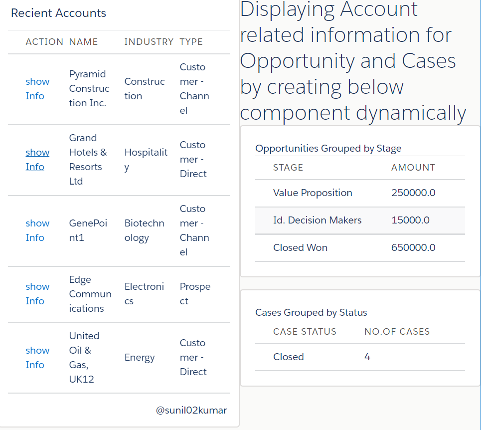 Salesforce Stuff: Creating Lightning Components Dynamically