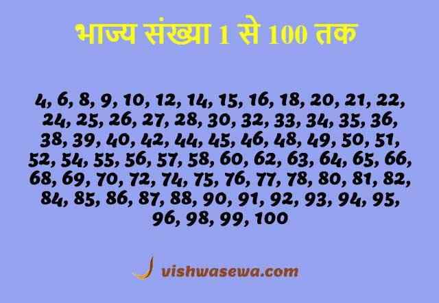 bhajya sankhya 1 to 100, भाज्य संख्या 1 से 100 तक