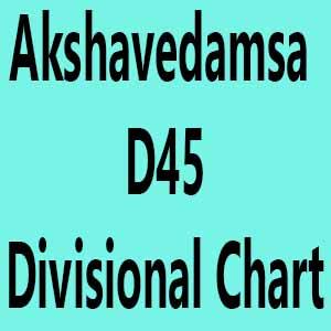 Akshavedamsa D45 Divisional Chart