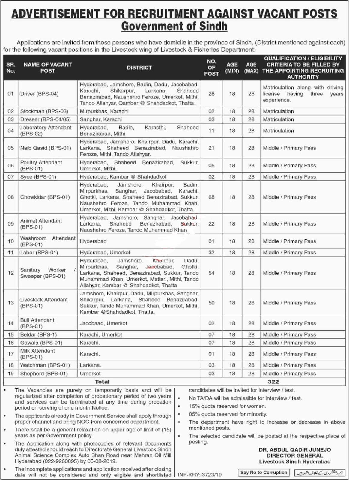 Livestock & Fisheries Department Hyderabad Jobs 2019 Latest