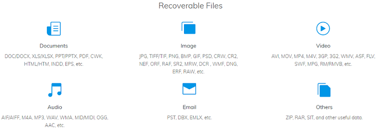 Types of Recoverable Files, formats