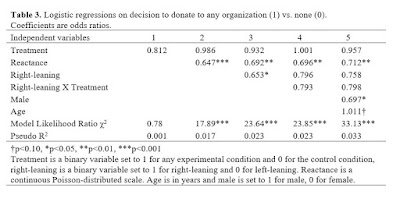 Discounting and climate change dissertation