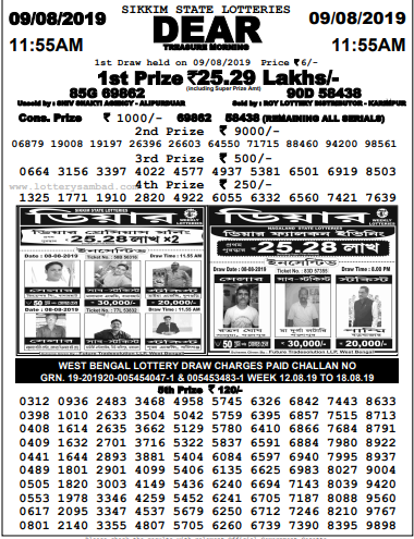 Dear Treasure Evening, Sikkim State Lottery