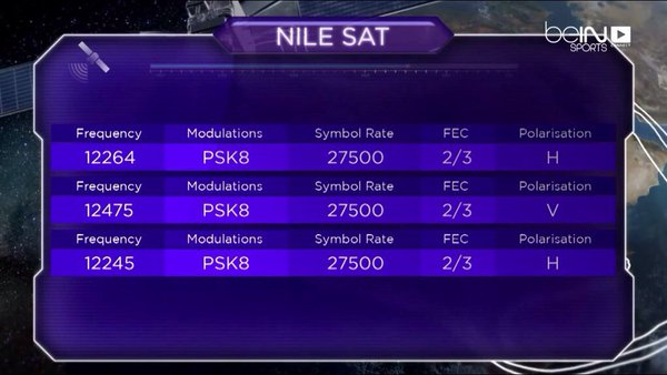 Nilesat frequency 2015 all