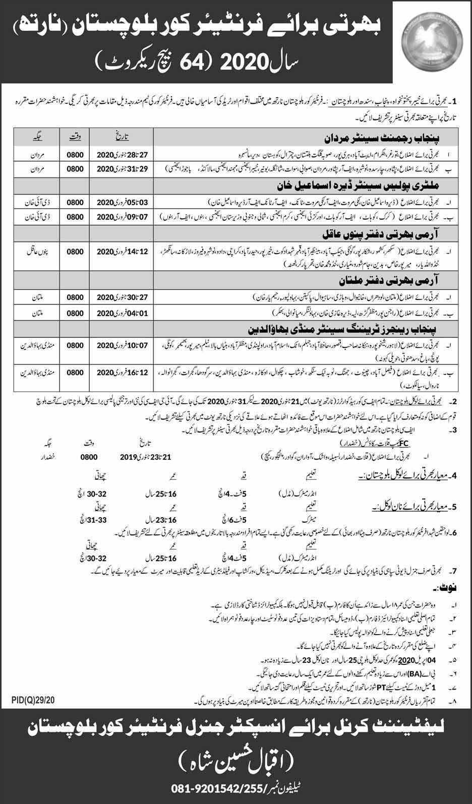 Jobs in Frontier Core Balochistan 2020
