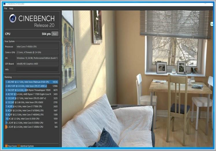Cinebench :  Σύγχρονη δωρεάν εφαρμογή αξιολόγησης των δυνατοτήτων του υπολογιστή σας