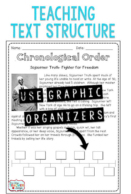 I love teaching Text Structure! I love text structure so much that I wrote a blog post about it.  Here you will get a free text structure anchor chart, a list of mentor texts, and some tips to help you teach Nonfiction text structures.  (don't forget to grab the free anchor chart)