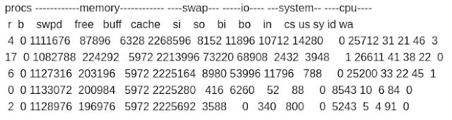 Exemplo do comando vmstat de um Pixel 4 phone