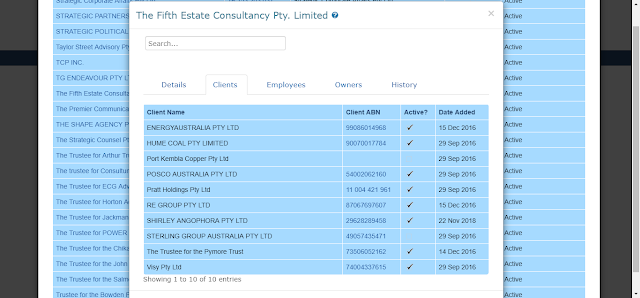 NSW Government Lobbyist Registry - listing The Fifth Estate - clients