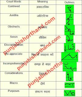 english-tribune-shorthand-outlines-31-may-2021