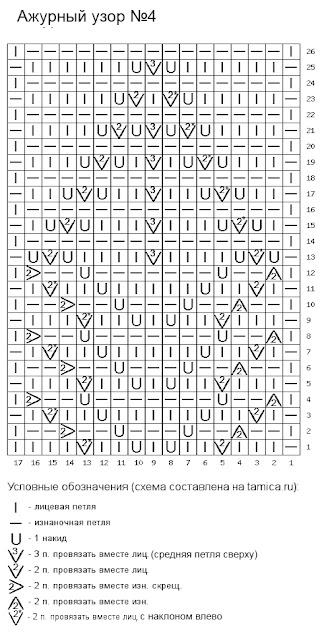 Схема вертикального ажурного узора с условными знаками.