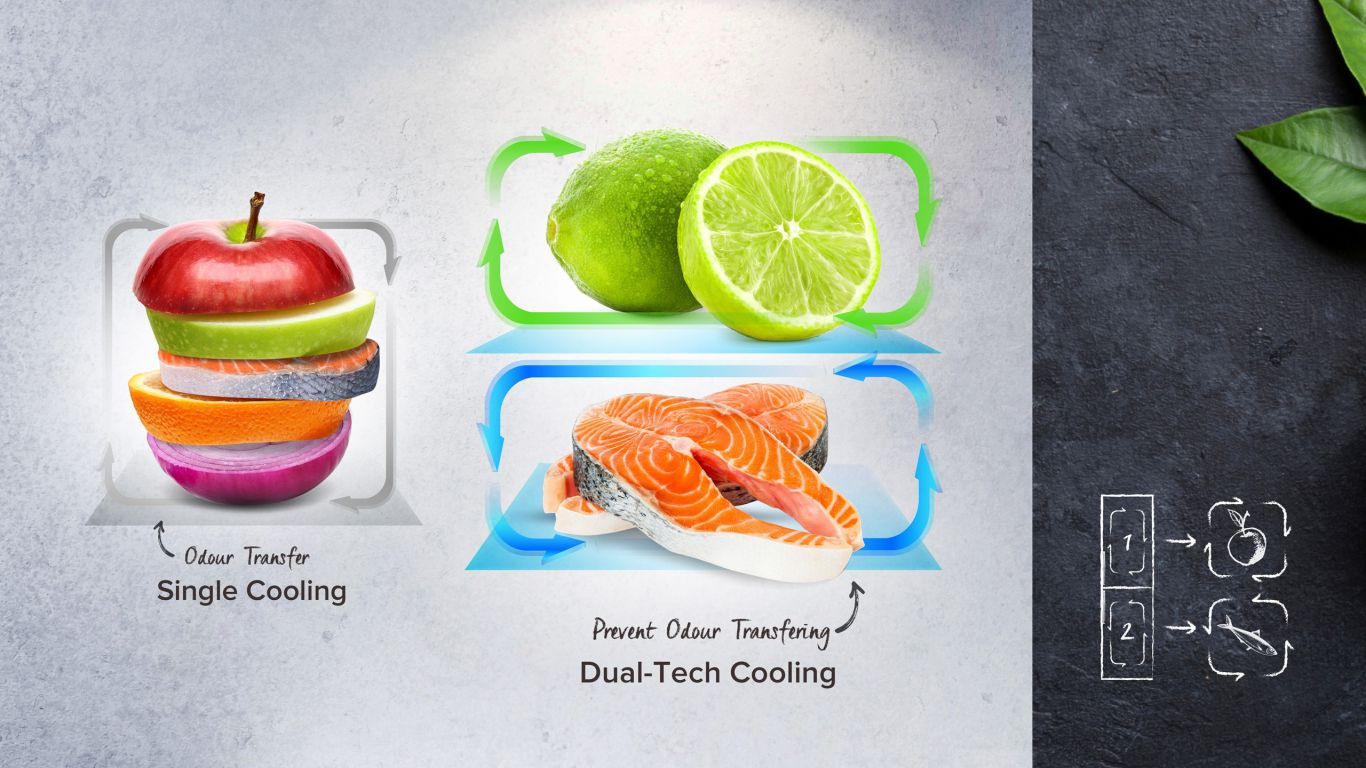 Công nghệ 2 dàn lạnh độc lập trên Tủ lạnh Casper RS-575VBW
