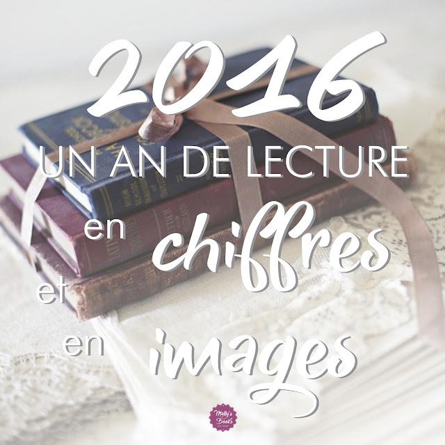 2016, un an de lecture en chiffres et en images - Présentation