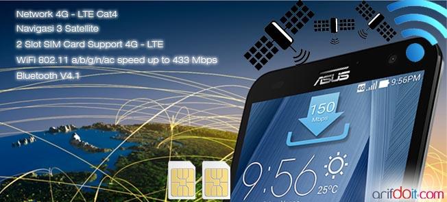 Network - Konektivitas - Navigasi - Sensor Lengkap