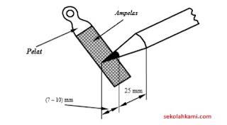 peralatan gambar teknik