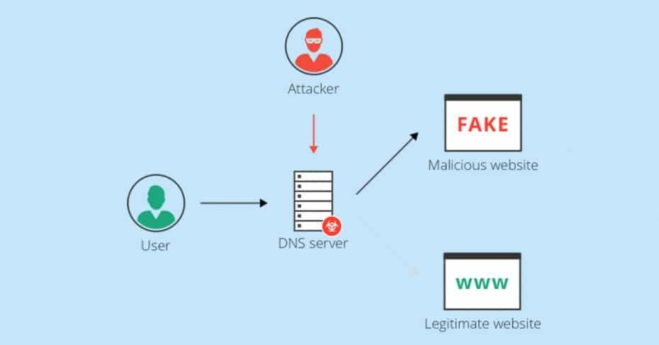 Cara Setting DNS 1.1.1.1