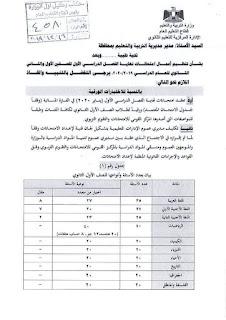 مواصفات امتحانات الصف الاول الثانوي في كل المواد 2020