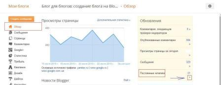 Вкладка Обзор в черновике blogger Смотрим постоянных читателей