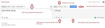 Google terjemahan dengan suara berbagai bahasa