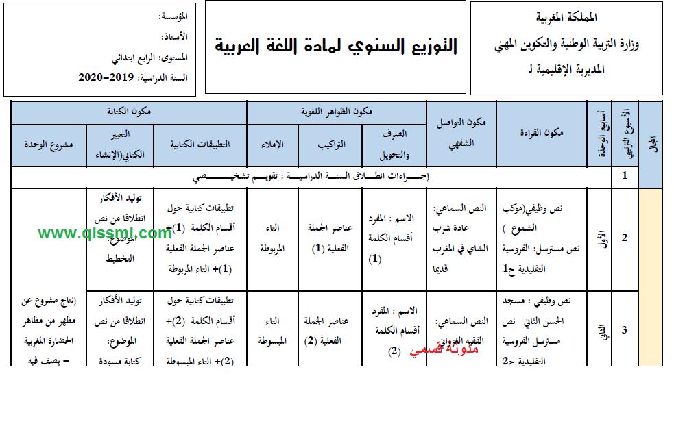 التوزيع السنوي المنير في اللغة العربية للمستوى الرابع ابتدائي وفق الطبعة الجديدة word  و pdf