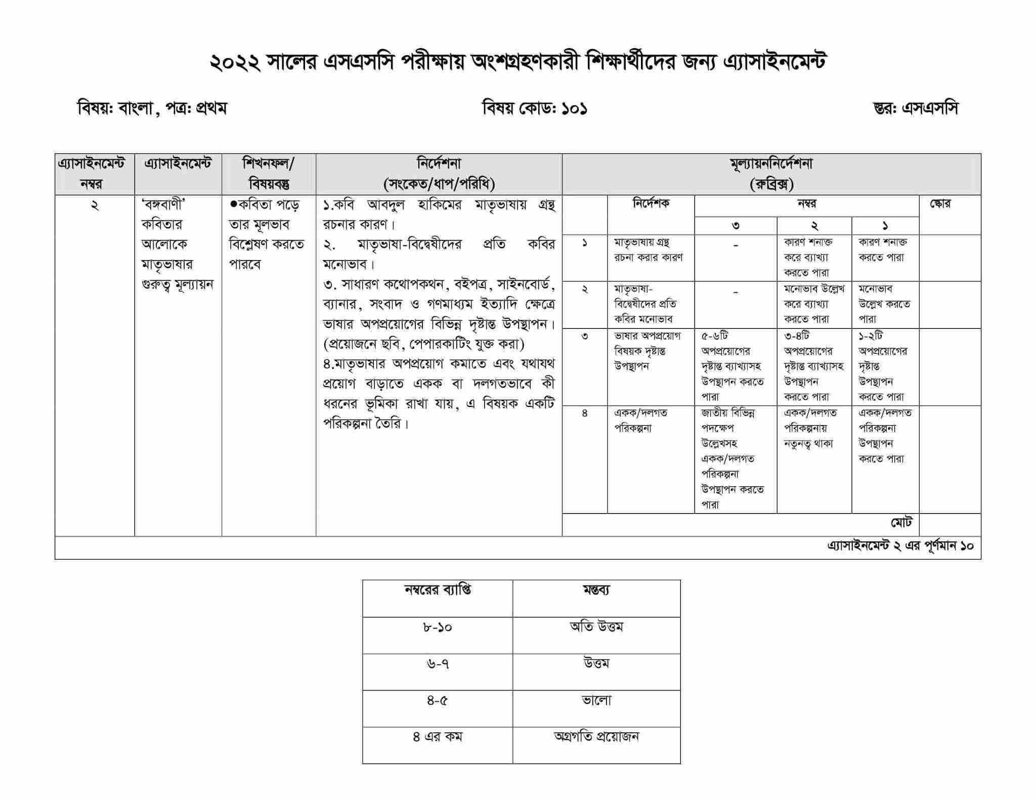 SSC Bangla Assignment 2022 4th Week