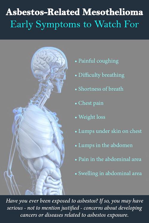 Image Asbestos Exposure Signs