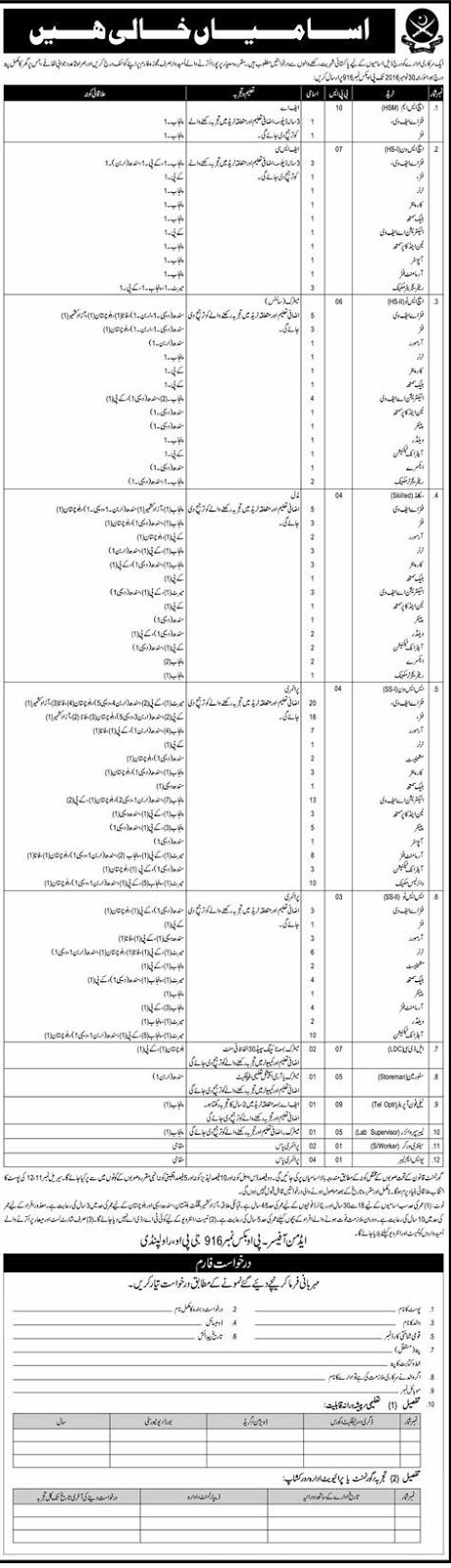 Latest Jobs in Pakistan Army Rawalpindi