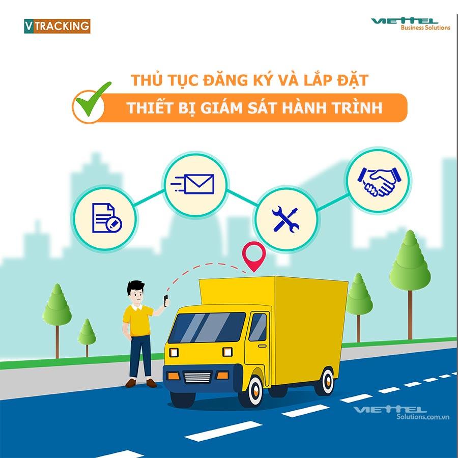 Ảnh minh họa: Thủ tục đăng ký thiết bị giám sát hành trình Vtracking