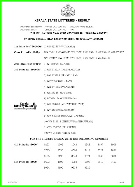 Kerala Lottery Result 01.02.2021 Out, Win Win W-601 Lottery Result