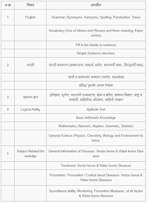 ZP Exam Syllabus for Health Workers