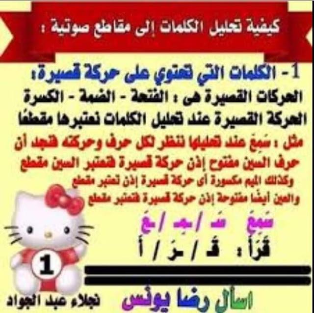 لغة عربية |  تحليل الكلمات مهم لطلبة الصفوف الإبتدائية %25D8%25AA%25D8%25AD%25D9%2584%25D9%258A%25D9%2584%2B%25D8%25A7%25D9%2584%25D9%2583%25D9%2584%25D9%2585%25D8%25A7%25D8%25AA%2B%25281%2529