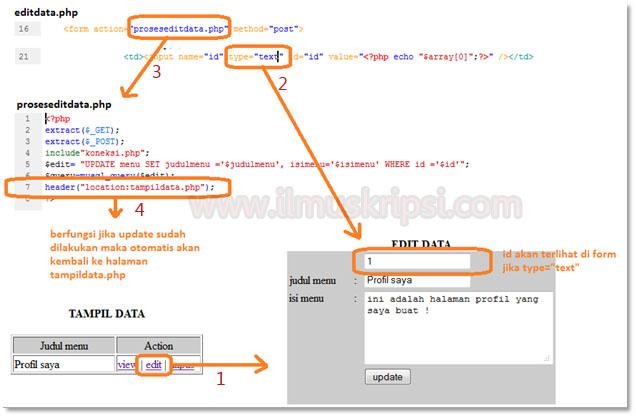 Membuat Update Data PHP dengan Database MySQL