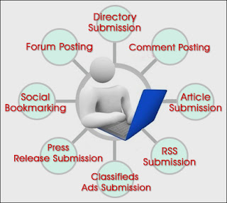 off page seo Guide latest free 2013