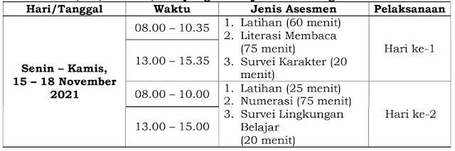 Jadwal SD, MI, Paket A, dan yang sederajat Gelombang II