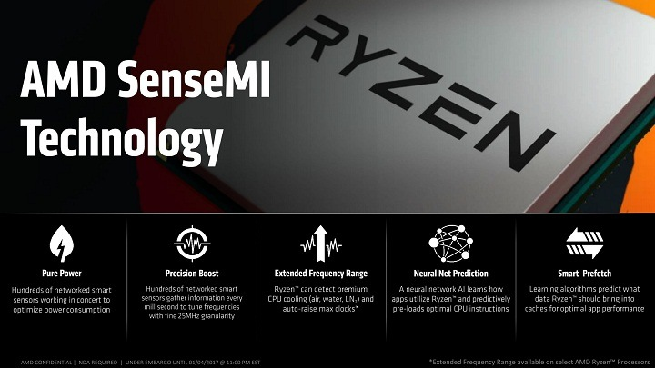 sensemi adalah teknologi baru amd untuk meningkatkan performa processor