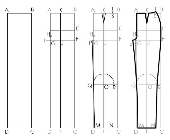 Patrón base de pantalón  100c5c075d87