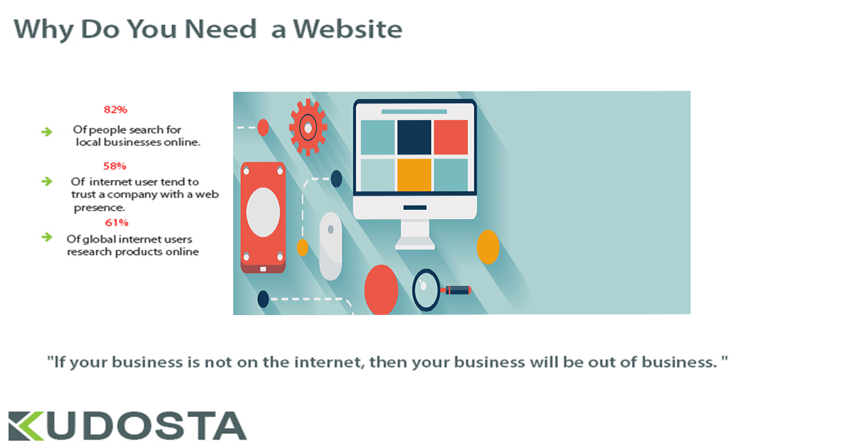 the importance of websites to businesses Website maintenance is important to any business, regardless of size your website is a worldwide window into your business and it can have a big impact on how the value of your product or service.